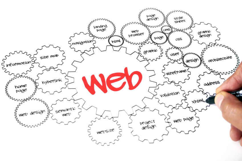 Web strategy polago